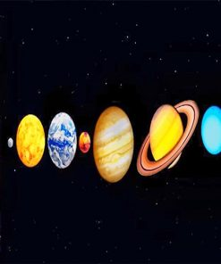 Planets in the solar system adult paint by numbers